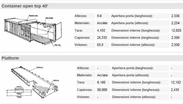 ContainerMisure3